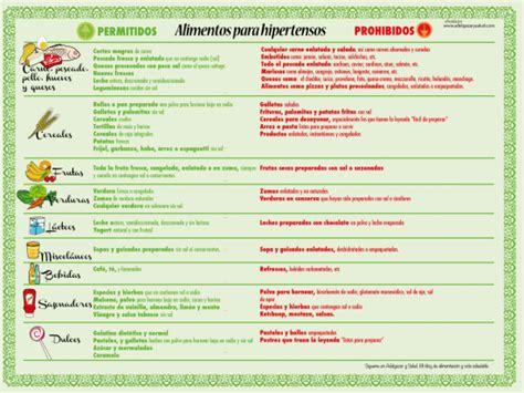 dieta sin sal para hipertensos alimentos permitidos y prohibidos para hipertensos