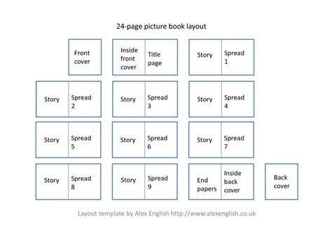 picture book storyboard index of wp wp content uploads 2012 10