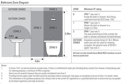 bathroom lights zone 2 26 unique bathroom lighting zone 2 eyagci