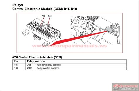 free service manuals online 2001 volvo s40 electronic toll collection 2001 volvo c70 convertible top wiring diagrams 2001 free engine image for user manual download