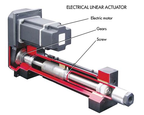 Electric Motor System by What S The Difference Between Pneumatic Hydraulic And