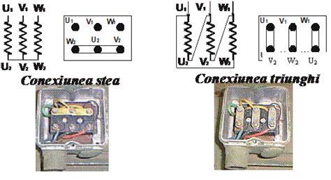 Schimbare Sens Motor Electric Monofazat by Inversarea Sensului De Rotatie A Motoarelor Asincrone