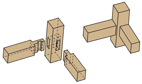 interlocking woodworkers joint interlocking woodworking joints