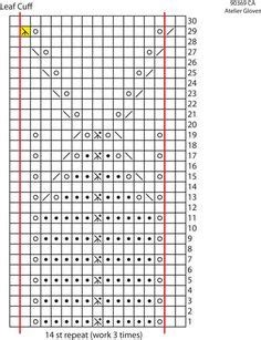 how to read a knitting chart 1000 images about charts on knitting charts