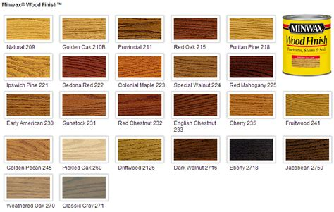 home depot paint color matcher i golden oak cabinets in my kitchen and i am adding