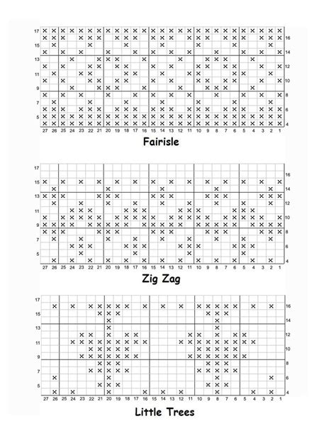 how to chart a knitting pattern free knitting patterns knitted mini