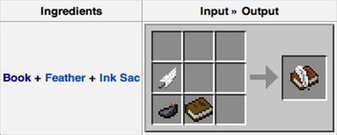 crafting recipe for paper minecraft are there any mods for writing notes on paper