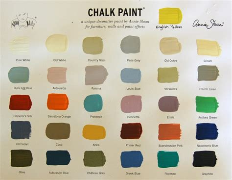 chalk paint using two colors colors available s abode