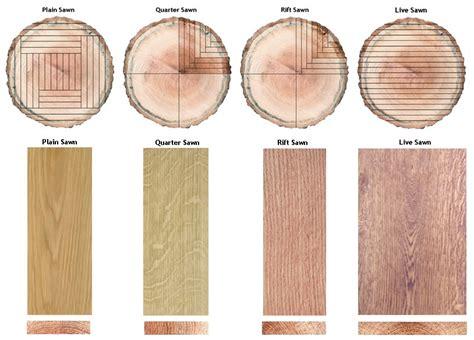 woodworking cuts changelog page 3 forum gog