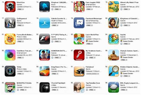 best free app app store free apps free
