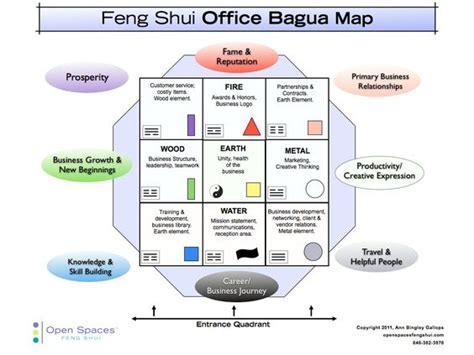 feng shui office desk the world s catalog of ideas