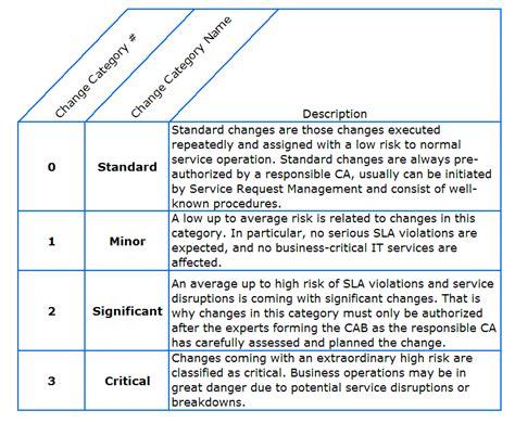 table service definition service de table definition