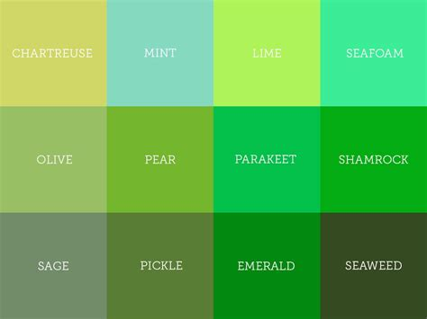 paint colors green shades understanding the different shades of green