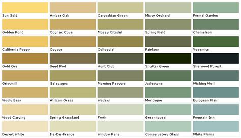 home depot paint colors chart 28 home depot interior paint color chart behr