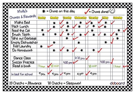 Exle Of Behavior Modification Chart by Compare Price To Accountability Chart Tragerlaw Biz
