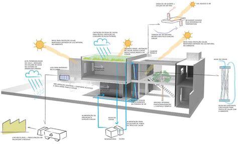 instalar lara techo pieces of me s 243 mais um site