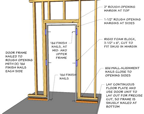 how to frame a floor framing out a door with floating basement walls