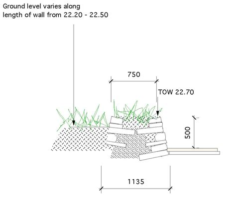 Home Plans With A View the dry stone wall project