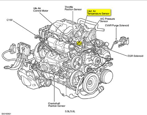 sensor location in addition 2001 dodge grand caravan map get free image about wiring diagram diagram of a dodge 3 7l engine dodge auto wiring diagram