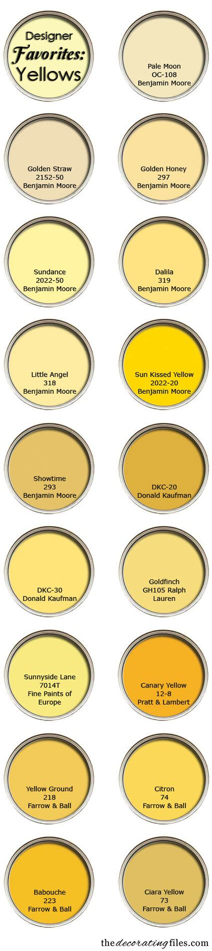 paint colors for yellow yellow paint colors favorite picks from designers
