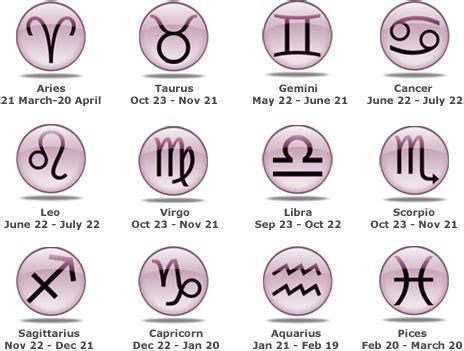 zodiac signs should the zodiac 13 signs