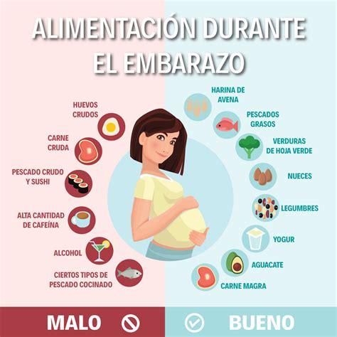 alimentos en embarazo cinco nutrientes esenciales durante el embarazo yo me