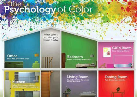 paint colors for office productivity do your surroundings motivate you limousine