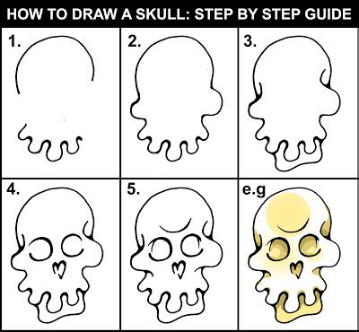 how to draw guide daryl hobson artwork how to draw a skull step by step