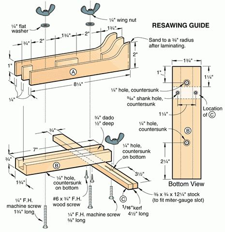 woodworking plans and projects pdf bandsaw resawing guide