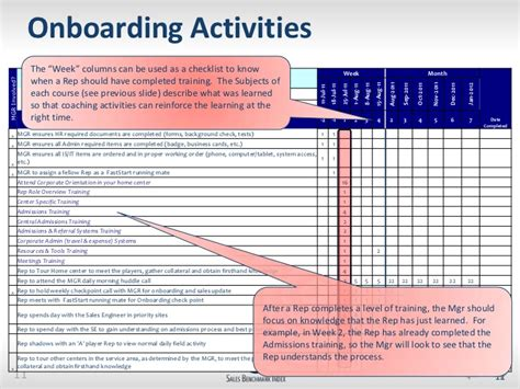 talent management successful onboarding for sales