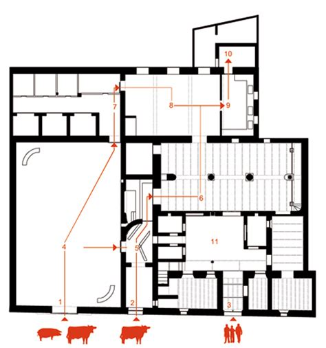slaughterhouse floor plan sol89 retrofits slaughterhouse with cooking school in