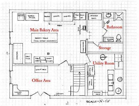 floor plan for bakery bakery floor plan 2 things for the future