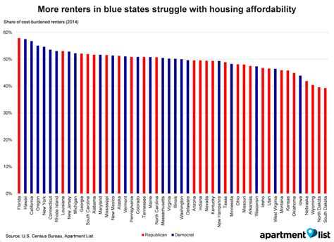 states with the lowest cost of living 100 states with lowest cost of living demographics