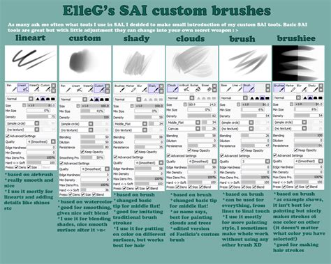 paint tool sai custom brushes elleg s sai custom brushes by ellegial on deviantart