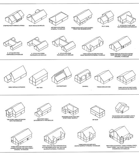 Build A Porch Roof by Advice On Modular Home Additions From The Homestore Com Blog
