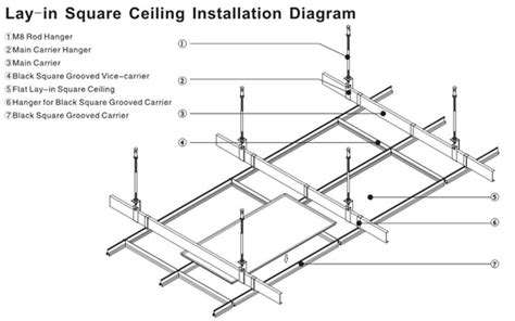 installation thermique fau plafond cel