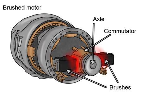 Brushed Ac Motor by Brushed Motors Vs Brushless Motors