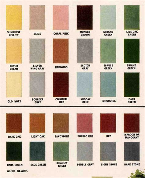 house paint colors exterior colors for 1960 houses retro renovation