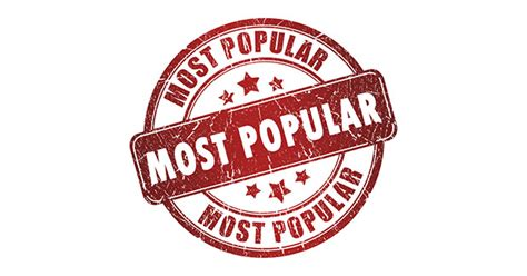 most popular my most popular posts on terminology did you miss it