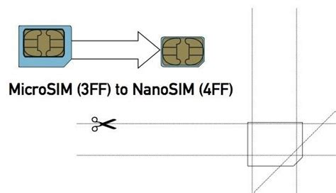 how to make your sim card micro how to convert a micro sim card to fit the nano slot on