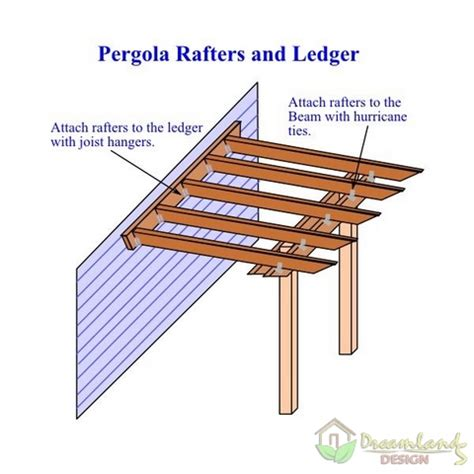 how to build a pergola attached to house diy pergola kit how do you build a pergola plans attached