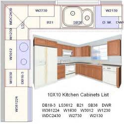 how to plan a kitchen cabinet layout 1000 ideas about 10x10 kitchen on kitchen