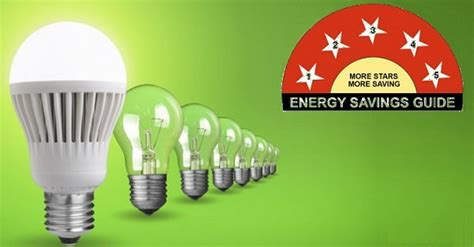 led light reviews led lights in india source for led light reviews news