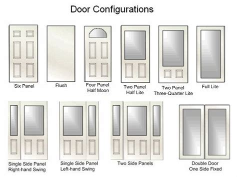 types of exterior doors these diagrams are everything you need to decorate your home