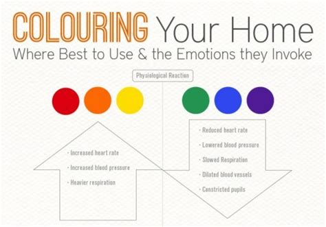 paint colors emotions they evoke coloring your home interior design infographic 2 537x375 jpg