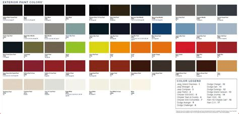 paint colors for harley ppg harley davidson paint colors pictures to pin on