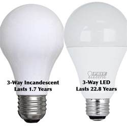 led bulbs vs incandescent bulbs standard incandescent bulbs banned for 3 way ls globe