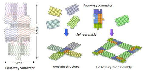 dna origami applications kyoto dna nanotechnology