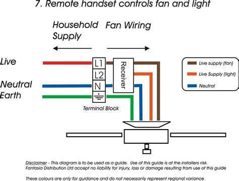 harbor ceiling harbor ceiling fan wiring lighting and ceiling fans