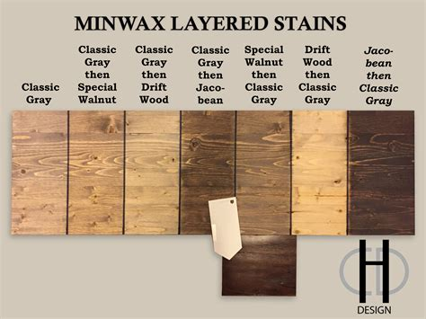 Kitchen Wall Colors With Maple Cabinets ideas about wood stain colors on pinterest minwax color